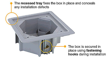ip66 floor box is secured in place using fastening hooks during installation